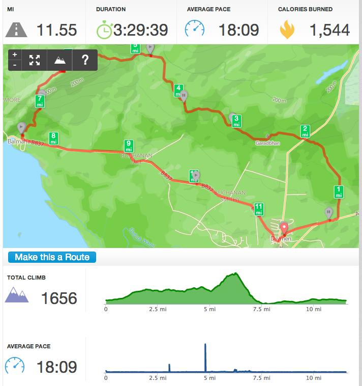 Hiking_Activity_11_55_mi___RunKeeper